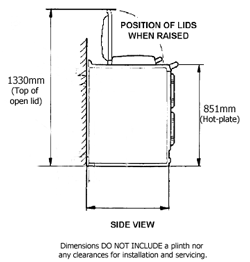 Four oven AGA Cooker, dimensioned drawing, side elevation